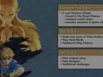 The Legend of Zelda: Breath of the Wild mit Season Pass