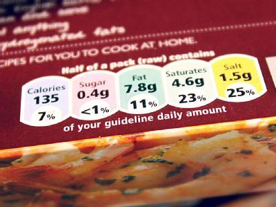 Auf einem britischen Lebensmittelprodukt wird über die wichtigsten Inhaltsstoffe, wie Zucker, Fett, gesättigte Fettsäuren und Salz, informiert