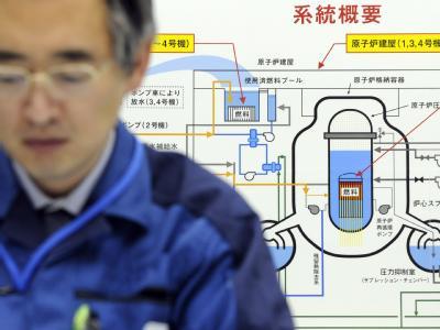 An der Atomruine von Fukushima soll mit Stickstoff die Gefahr neuer Explosionen gebannt werden.
