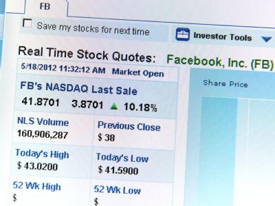 Facebook-Aktienkurs