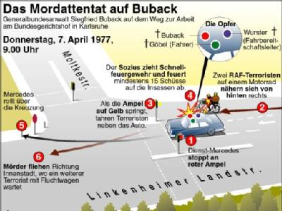 Das Attentat auf Buback