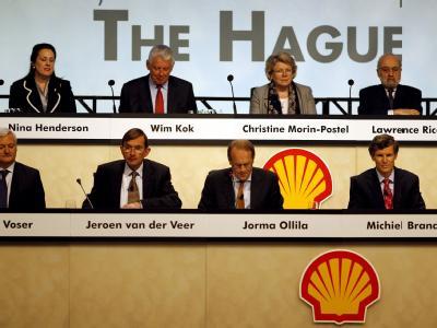 Shell-Managment
