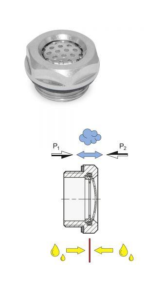 Öl- und wasserabweisende Membran